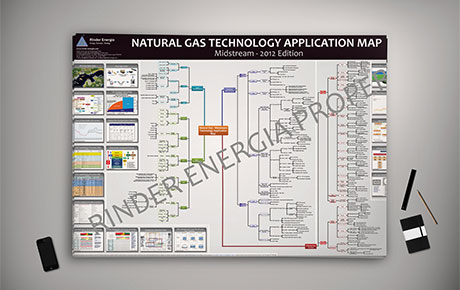 gas-technology-application-map